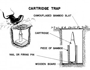 Cartridge Trap